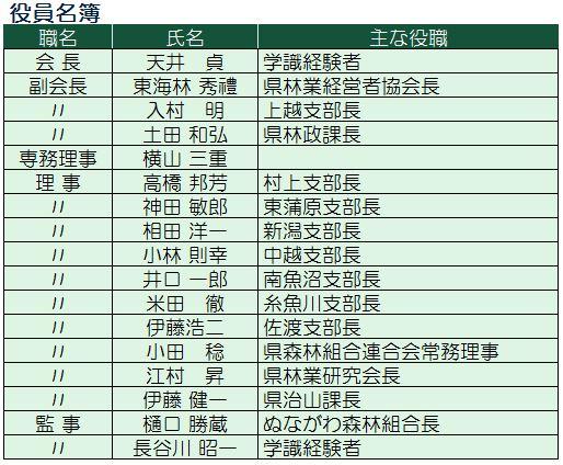 役員名簿6